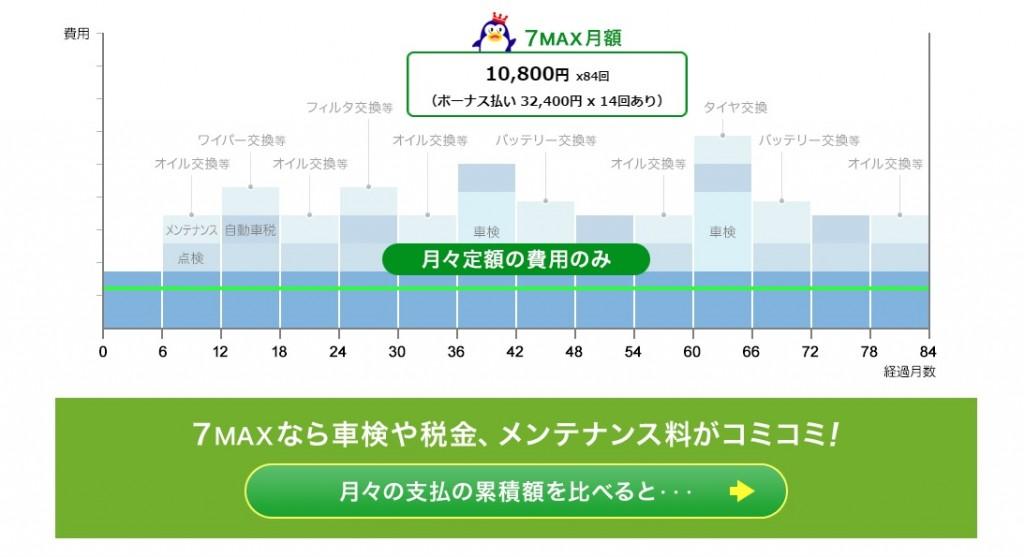 ジョイカル_リース試算